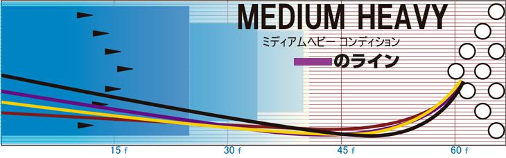 ROTOGRIP MEGA CELL メガセル
