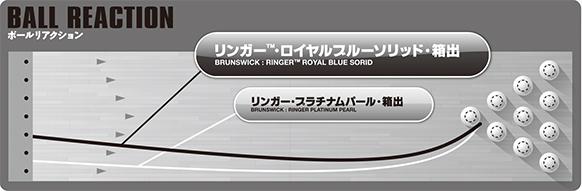 リンガー™・ロイヤルブルーソリッド
