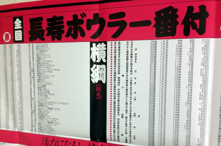 長寿ボウラー番付 関東ボウリング場協会