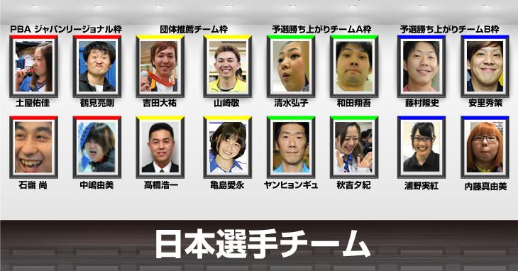 DHCカップ PBAジャパン インビテーショナル2015 日本メンバー