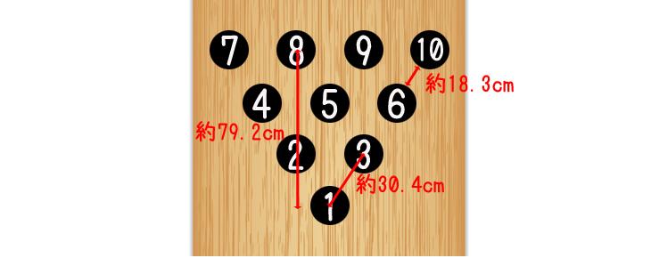 ボウリング ピン 配置 距離 規格