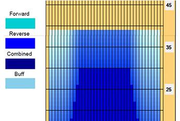 インビテーショナル オイル パターン コンディション
