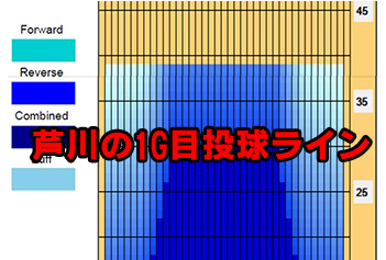 インビテーショナル オイルパターン 序盤