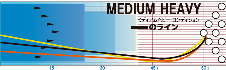 クラックスパール ストーム ハイスポーツ イメージ ミディアムヘビーコンディション