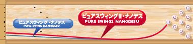 ピュアスウィング2ナノデス ABS ウレタン イメージ