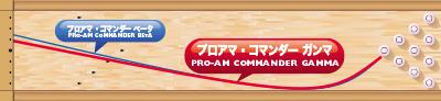 PRO-AM COMMANDER GAMMA コマンダー・ガンマ 軌道