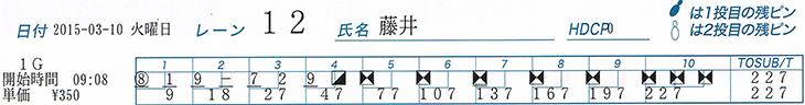 藤井信人 スコア