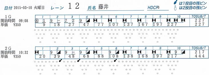 藤井信人 2Gトータル