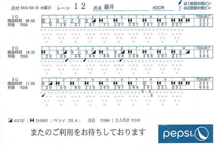 藤井信人 3Gトータル