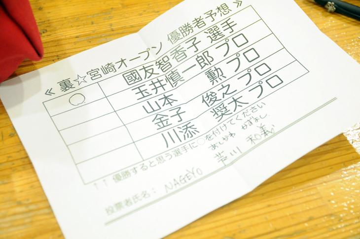 裏宮崎オープン 宮崎オープン 2015