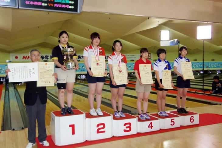 NHK杯争奪第49回全日本選抜ボウリング選手権大会 成績
