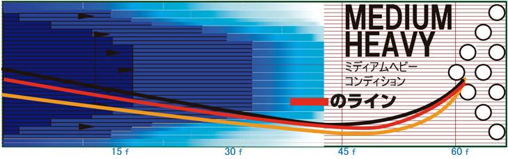 ROTOGRIP SMART CELL スマート・セル