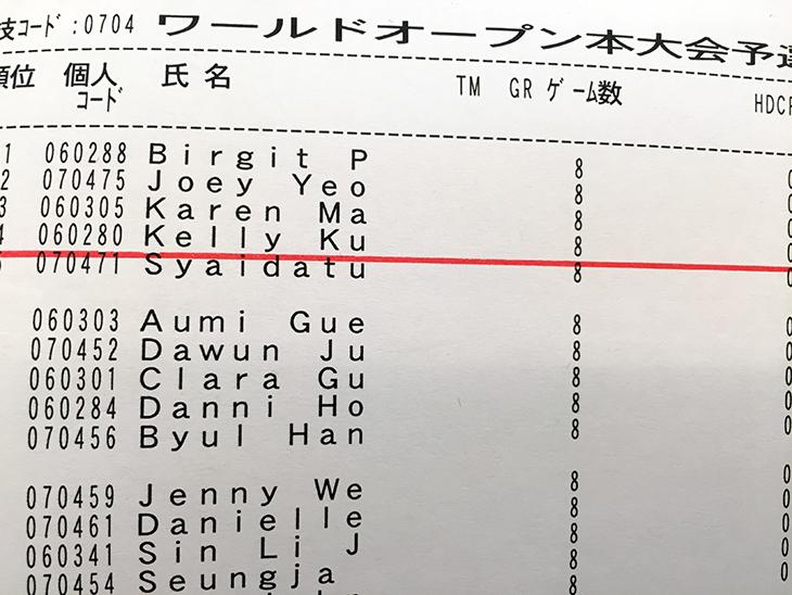 ワールドオープン決勝 女子