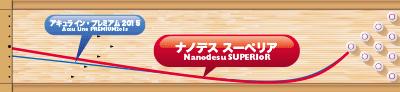 nanodesu_superior ナノデス・スーペリア