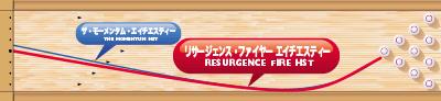RESURGENCE FIRE HST リサージェンスファイヤー・エイチエスティー