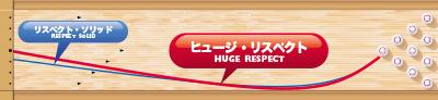 HUGE RESPECT ヒュージ・リスペクト