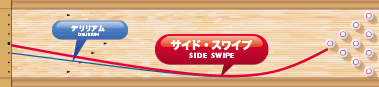 COLUMBIA300 SIDE SWIPE サイド・スワイプ
