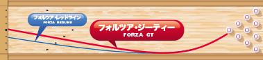 MOTIV FORZA GT フォルツァ・ジーティー