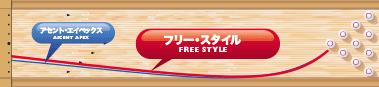 MOTIV FREE STYLE フリー・スタイル