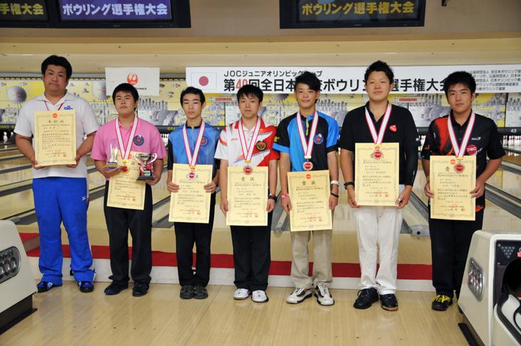 第40回全日本高校ボウリング選手権大会