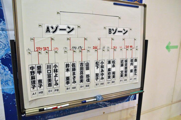 鈴木亜季 ボウリング
