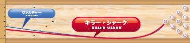 KILLER SHARK キラー・シャーク