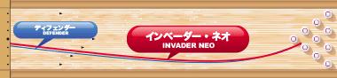 PRO-am INVADER NEO インベーダー・ネオ