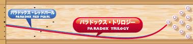 PARADOX TRILOGY パラドックス・トリロジー