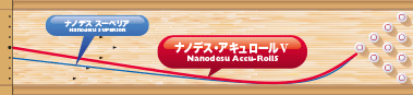 NANODESU Accu Roll Ⅴ ナノデス・アキュロール5