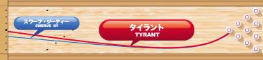 COLUMBIA300 TYRANT タイラント