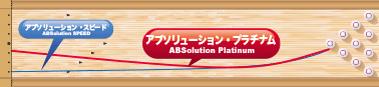 ABS ABSOLUTION PLATINUM アブソリューション・プラチナム