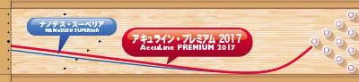 ABS AccuLine PREMIUM2017 アキュライン・プレミアム2017