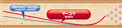 Track MAKO マーコウ