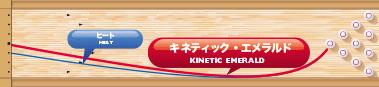 TRACK KINETIC EMERALD キネティック・エメラルド