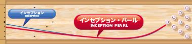 900GLOBAL INCEPTION PEARL インセプション・パール