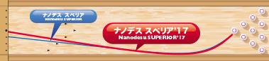 ABS NANODESU SUPERIOR'17 ナノデス・スペリア'17