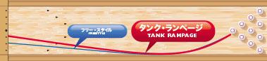 MOTIV TANK RAMPAGE タンク・ランページ