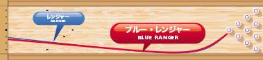 PRO-am BLUE RANGER ブルー・レンジャー