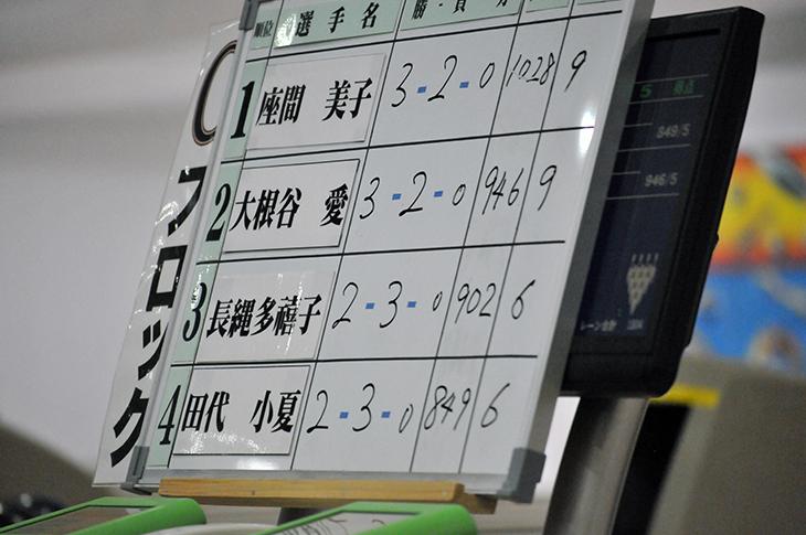 2017宮崎プロアマオープントーナメント
