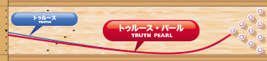900GLOBAL TRUTH PEARL トゥルース・パール