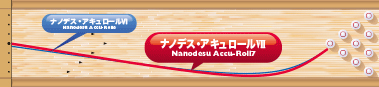 ABS NANODESU Accu Roll Ⅶ ナノデス・アキュロール7