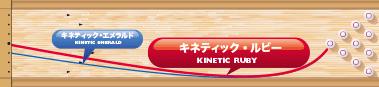 TRACK KINETIC RUBY キネティック・ルビー