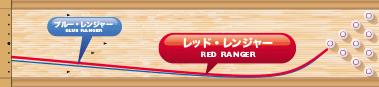 PRO-am RED RANGER レッド・レンジャー