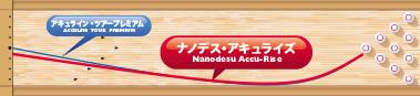 ABS NANODESU Accu Rise ナノデス・アキュライズ