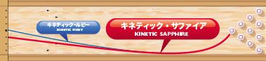 TRACK KINETIC SAPPHIRE キネティック・サファイア