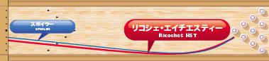 COLUMBIA300 RICOCHET HST リコシェ・エイチエスティー