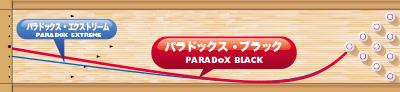 TRACK PARADOX BLACK パラドックス・ブラック