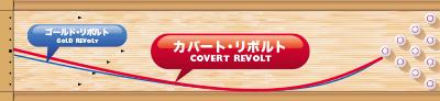 MOTIV COVERT REVOLT カバート・リボルト