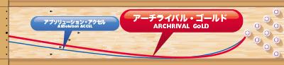 ABS ARCHRIVAL GOLD アーチライバル・ゴールド
