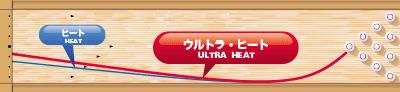 TRACK ULTRA HEAT ウルトラ・ヒート